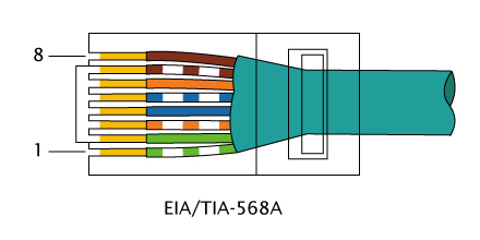 img-rj45a-wires