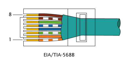 img-rj45b-wires